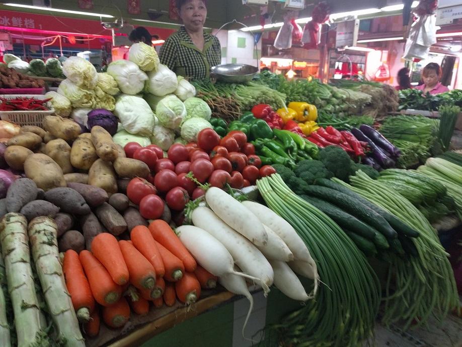 Kínai piac